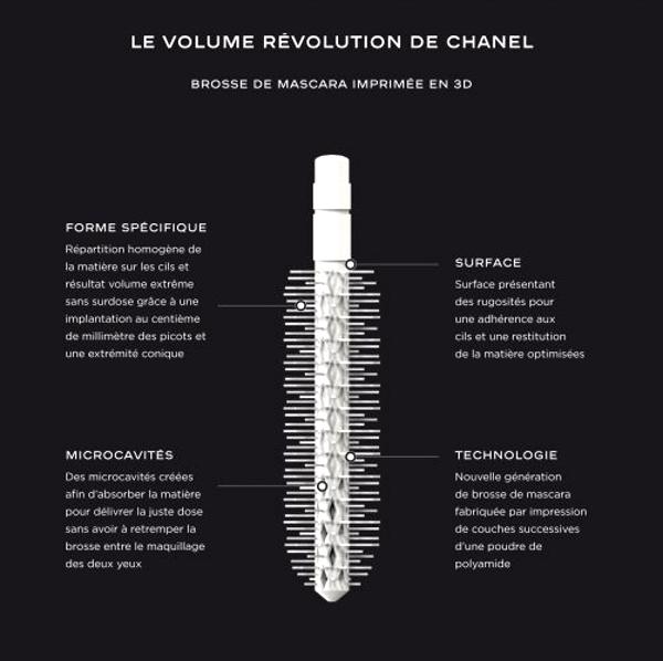 volume-révolution.jpg